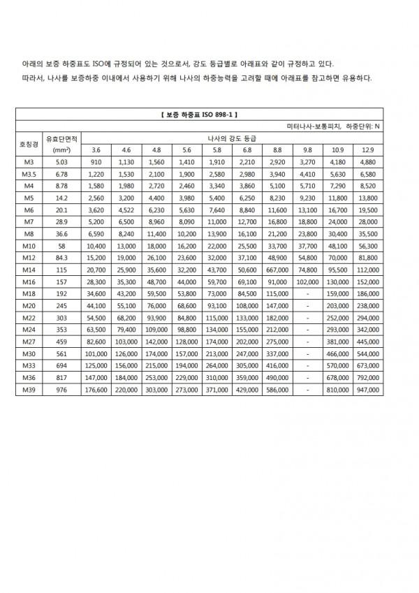 dc2228963d8a137c7d9d6a667c86bd00_1535456